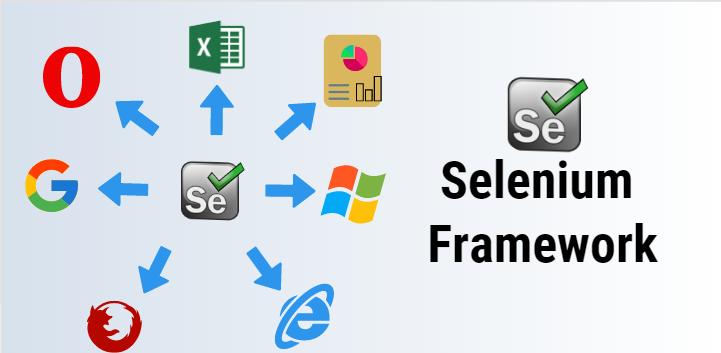Breaking Down The Selenium Framework